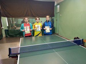 З 27 по 28 лютого 2021 року відбувся чемпіонат Харківської області з настільного тенісу серед юнаків та дівчат 2006 р.н.